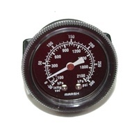 Gauge compound
